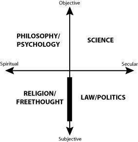 Freethought 101 Map